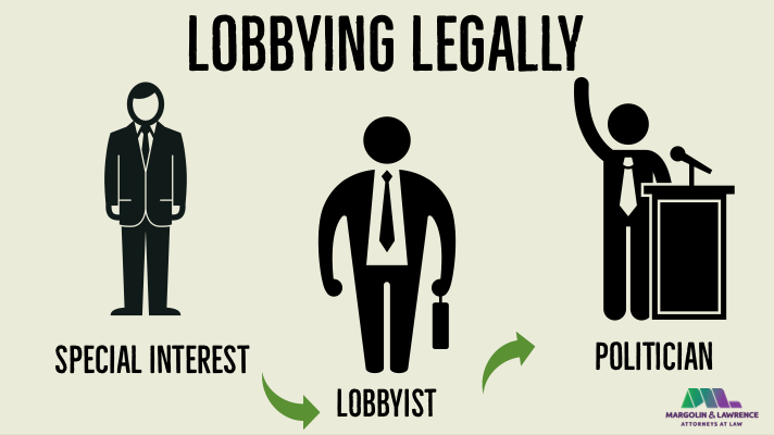 The Importance of Lobbying in the Commercial Cannabis Industry